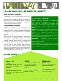 Pharm-tech and Healthcare